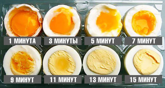 Как варить яйца по науке.