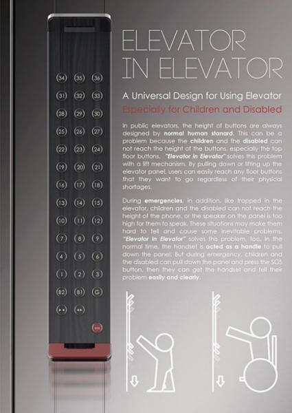 Передвижная панель управления лифтом.