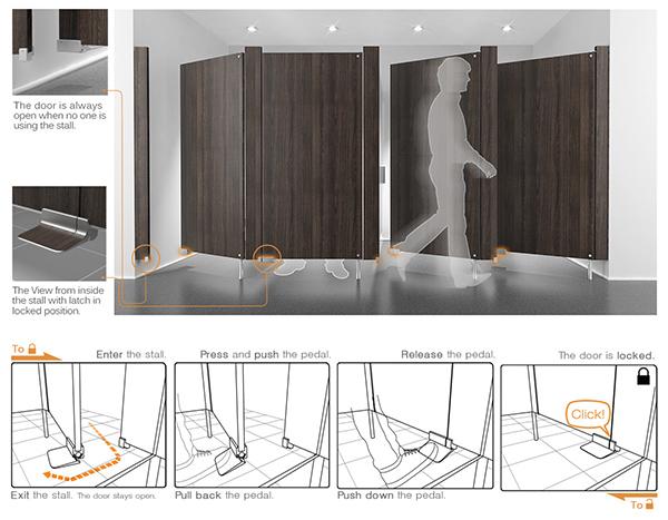 Схема работы ножной защелки для общественной уборной.