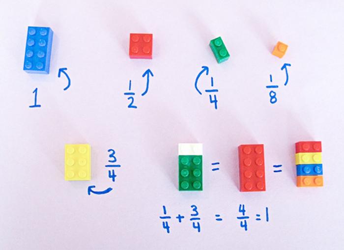 Математика на кубиках Lego. Дроби.