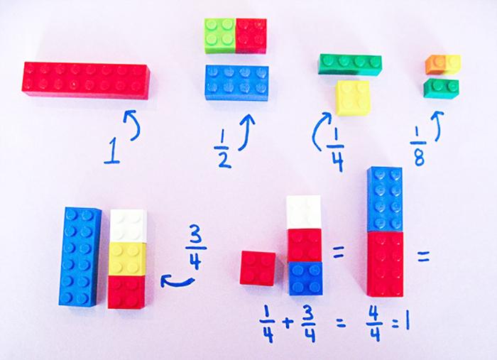 Как объяснить математику на кубиках Lego. Дроби.