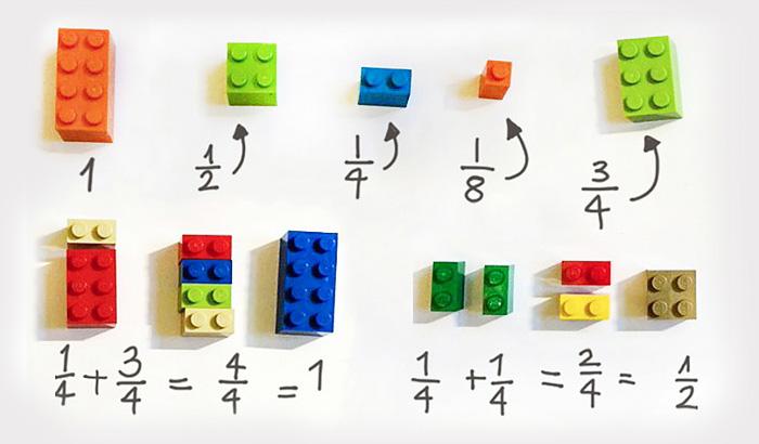Конструктор Lego помогает понять математику.