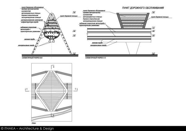 Схема эксплуатационной секции.