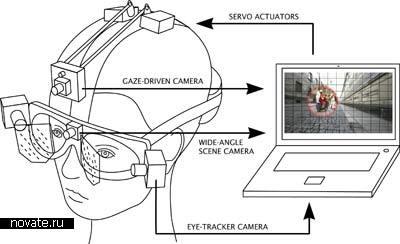 Как работают очки с камерой - e6