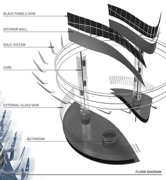 Проект здания Gullwing Twin Wind Towers от итальянских архитекторов