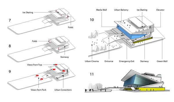 Проект преобразования кинотеатра Пушкинский от Sanzpont Arquitectura