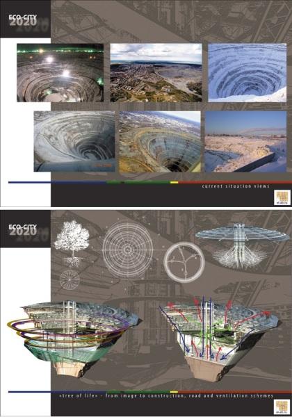Проект эко-города будущего, расположенный внутри гигантского восточносибирского кратера от AB Elis Ltd