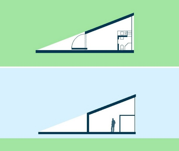 Жилой дом Artist retreat от 0 to 1 architects в Финляндии