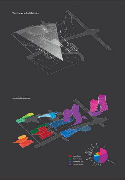 Nangjing Jianning Highrise Complex - футуристическая эко-структура от W2Y2L