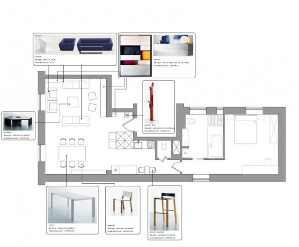Дизайн квартиры от Анны Савиковой
