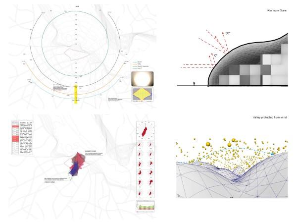 Swarm Urbanism – футуристическая структура от Zhaochen Wang