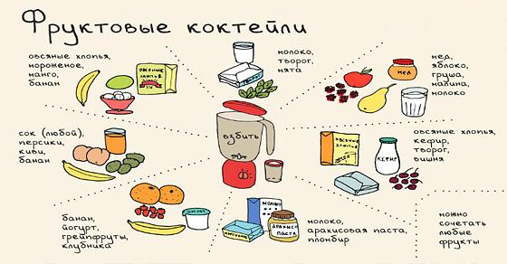 подсказки на кухню картинки маникюр можно сделать