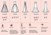 Лайфхак: 16 полезных шпаргалок на каждый день для истинных леди