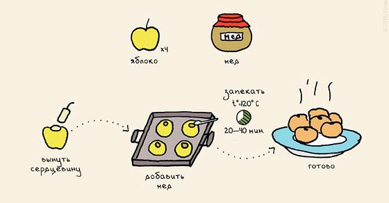 Кулинария в картинках: 17 простых доступных и очень вкусных рецептов завтраков для всей семьи