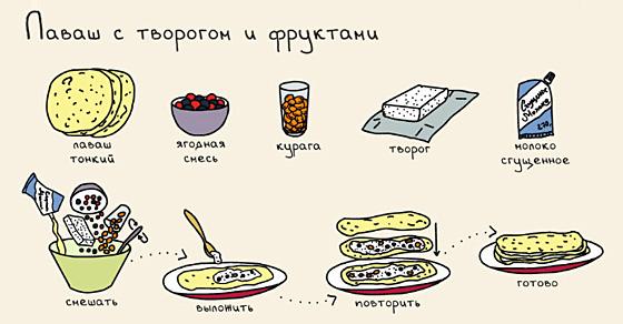 20 красочных пошаговых рецептов простых и оригинальных блюд на все случаи жизни