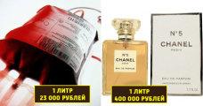 10 самых дорогих жидкостей на Земле, которые используются человеком